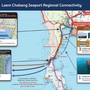 Thailand Eastern Seaboard EEC